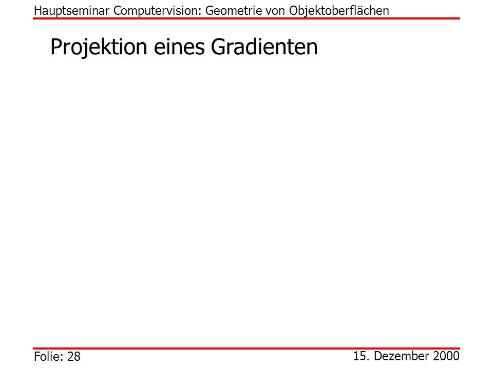 Folie: 28 15. Dezember 2000 Projektion eines Gradienten Hauptseminar Computervision: Geometrie von Objektoberflächen