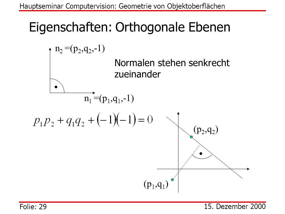 Folie: 29 15. Dezember 2000 Eigenschaften: Orthogonale Ebenen Hauptseminar Computervision: Geometrie von Objektoberflächen n 1 =(p 1,q 1,-1) Normalen