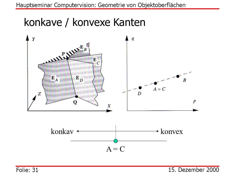 Folie: 31 15. Dezember 2000 konkave / konvexe Kanten Hauptseminar Computervision: Geometrie von Objektoberflächen A = C konvexkonkav