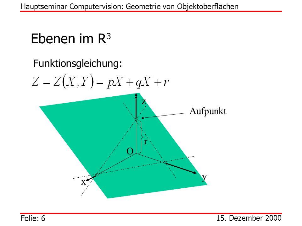 Folie: 6 15. Dezember 2000 Ebenen im R 3 Funktionsgleichung: Hauptseminar Computervision: Geometrie von Objektoberflächen y x z r O Aufpunkt