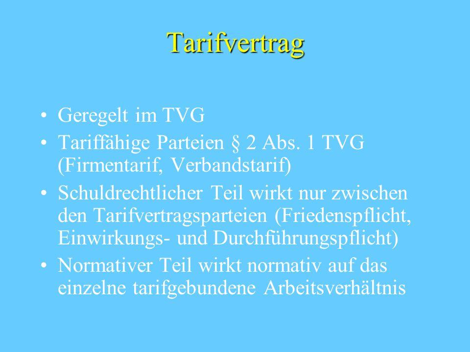 Tarifvertrag Geregelt im TVG Tariffähige Parteien § 2 Abs. 1 TVG (Firmentarif, Verbandstarif) Schuldrechtlicher Teil wirkt nur zwischen den Tarifvertr