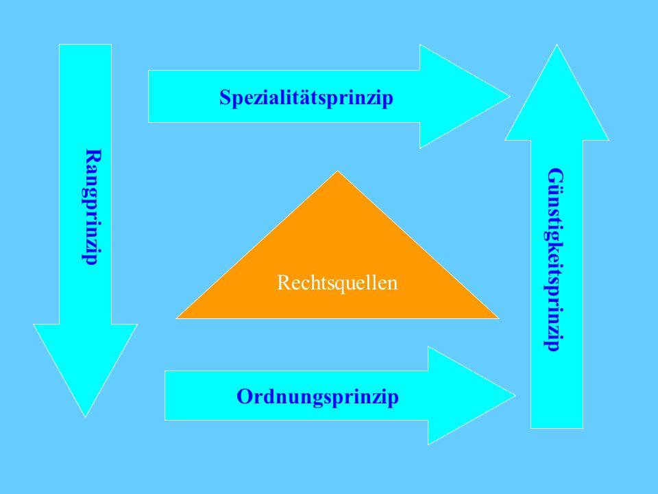 GünstigkeitsprinzipSpezialitätsprinzip Ordnungsprinzip Rechtsquellen Rangprinzip