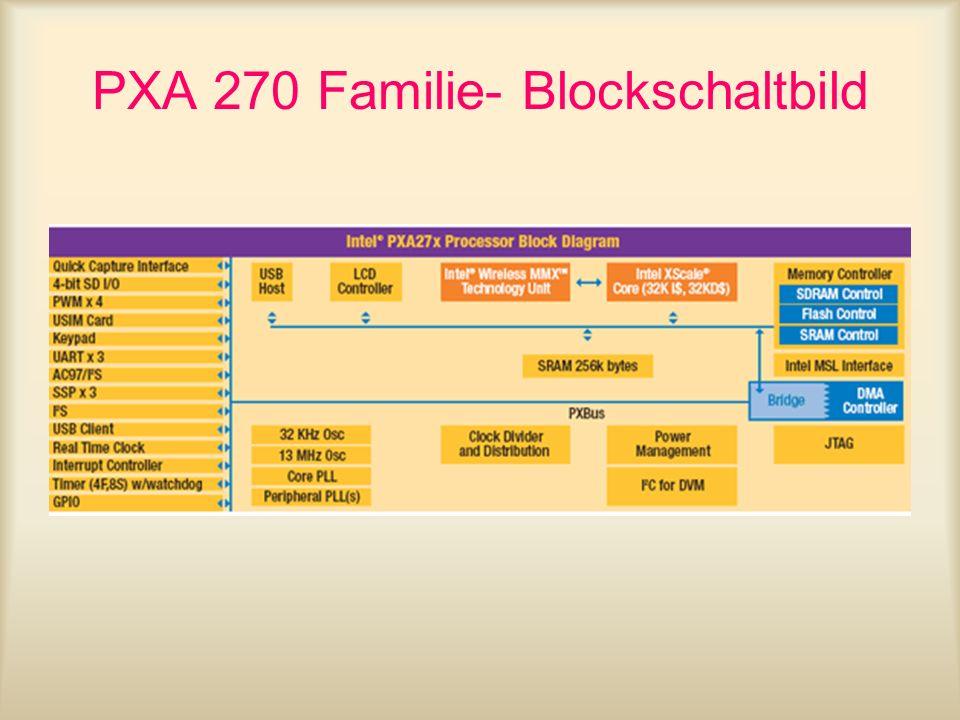 PXA 270 Familie- Blockschaltbild