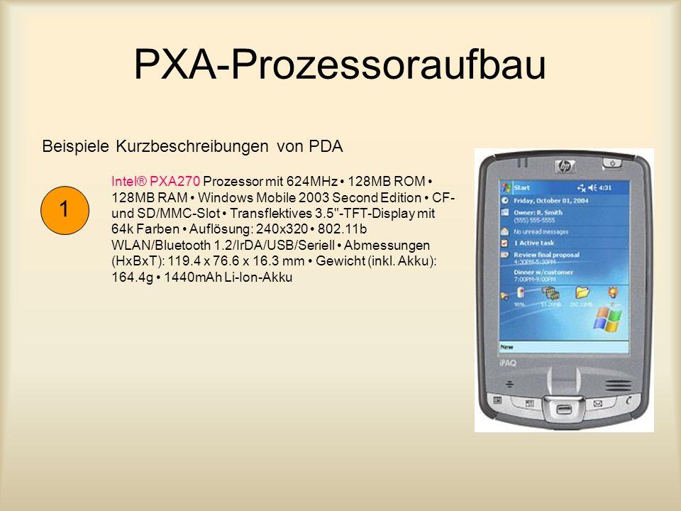 PXA-Prozessoraufbau Beispiele Kurzbeschreibungen von PDA 1 Intel® PXA270 Prozessor mit 624MHz 128MB ROM 128MB RAM Windows Mobile 2003 Second Edition C