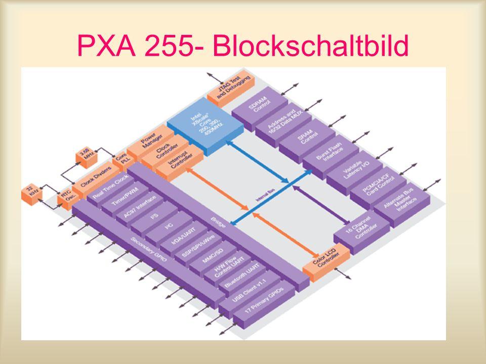 PXA 260 Familie Beinhaltet ein 920 Kbs Bluetooth interface Cellular baseband interface für GSM Kommunikation USB Client (gewährleistet Datenaustausch mit PC) Storage Card support Low Power Management