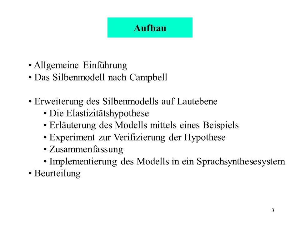 3 Allgemeine Einführung Das Silbenmodell nach Campbell Erweiterung des Silbenmodells auf Lautebene Die Elastizitätshypothese Erläuterung des Modells m