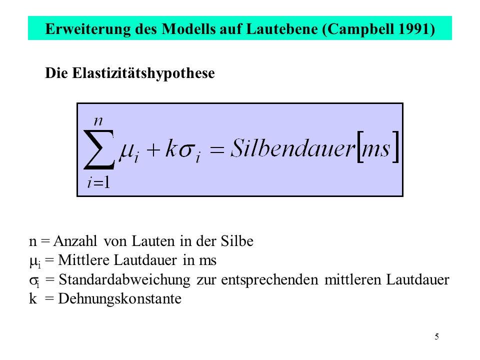 5 Erweiterung des Modells auf Lautebene (Campbell 1991) Die Elastizitätshypothese n = Anzahl von Lauten in der Silbe i = Mittlere Lautdauer in ms i =