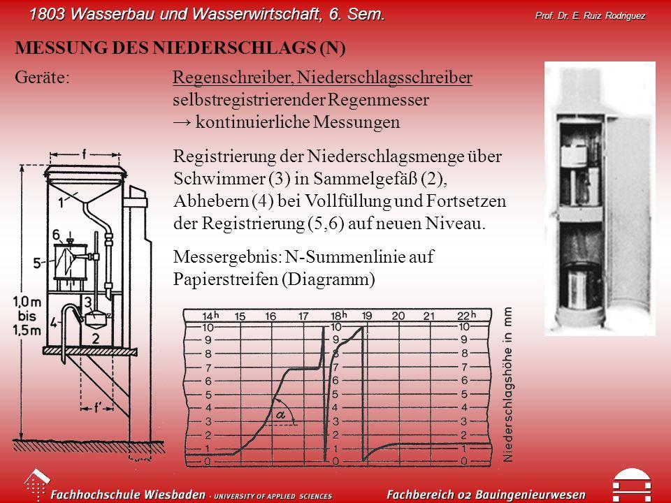 1803 Wasserbau und Wasserwirtschaft, 6. Sem. Prof. Dr. E. Ruiz Rodriguez MESSUNG DES NIEDERSCHLAGS (N) Geräte:Regenschreiber, Niederschlagsschreiber s