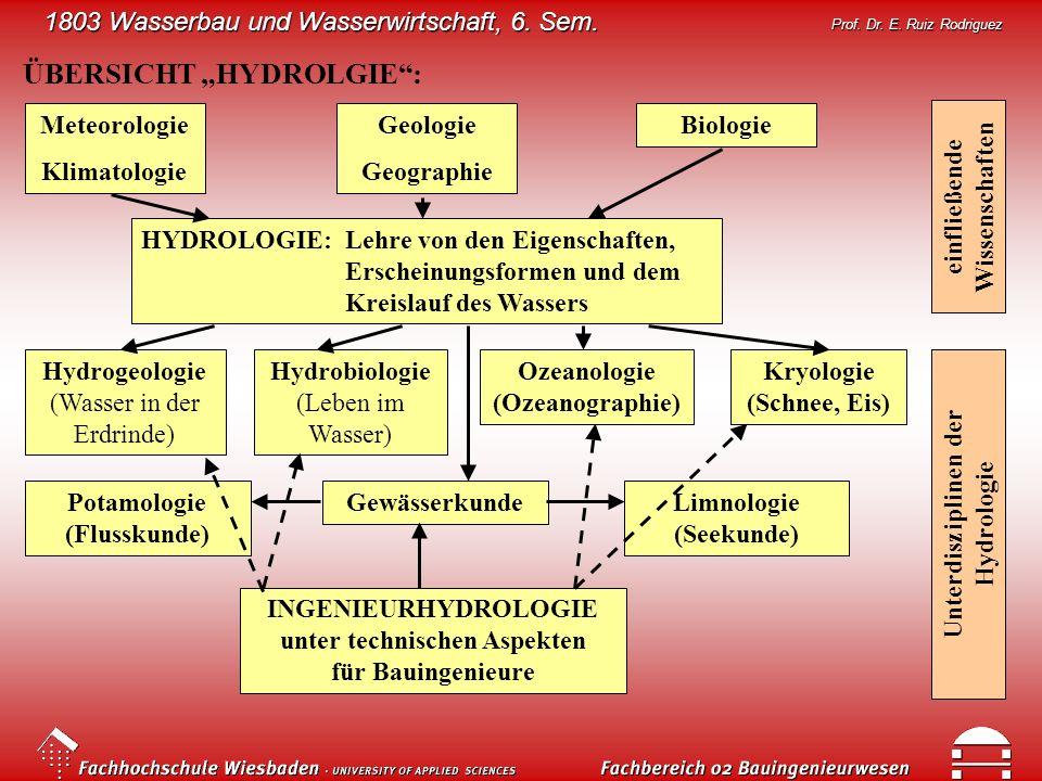 1803 Wasserbau und Wasserwirtschaft, 6. Sem. Prof. Dr. E. Ruiz Rodriguez ÜBERSICHT HYDROLGIE: Meteorologie Klimatologie Geologie Geographie Biologie H