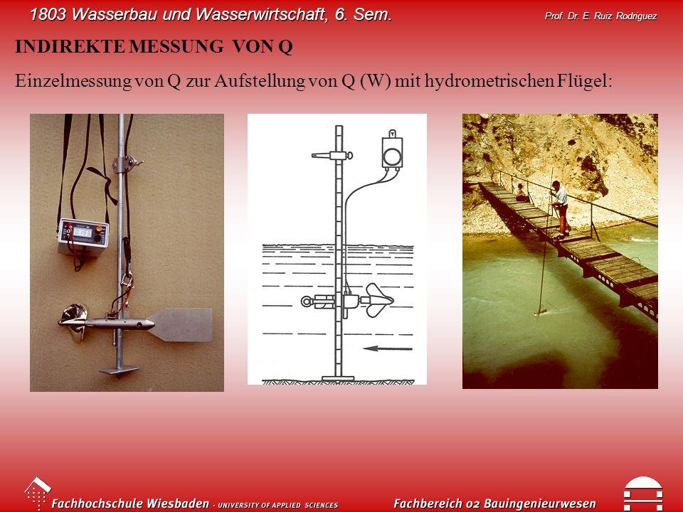 1803 Wasserbau und Wasserwirtschaft, 6. Sem. Prof. Dr. E. Ruiz Rodriguez INDIREKTE MESSUNG VON Q Einzelmessung von Q zur Aufstellung von Q (W) mit hyd