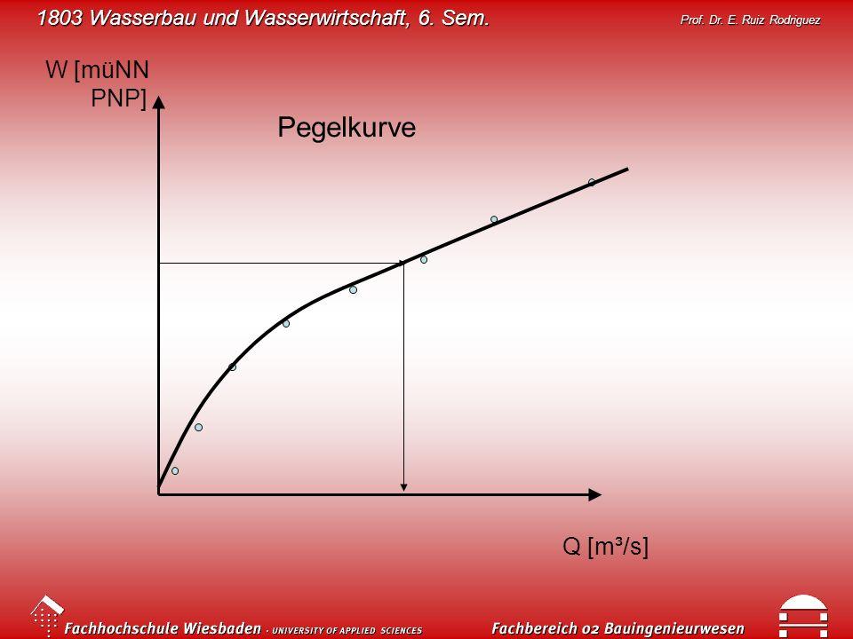 1803 Wasserbau und Wasserwirtschaft, 6. Sem. Prof. Dr. E. Ruiz Rodriguez Q [m³/s] W [müNN PNP] Pegelkurve