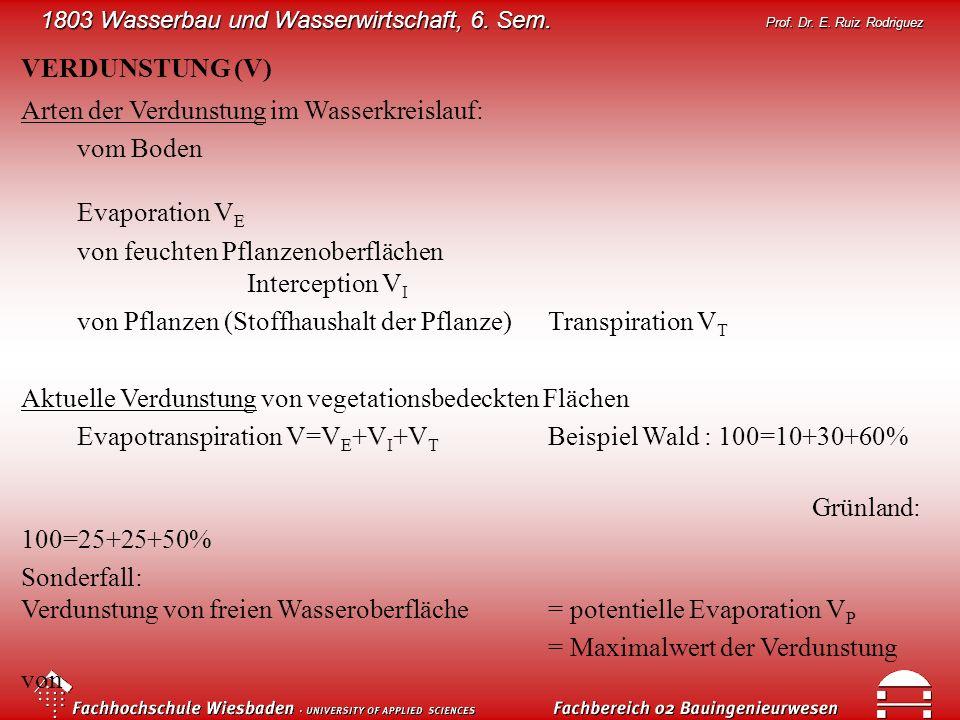 1803 Wasserbau und Wasserwirtschaft, 6. Sem. Prof. Dr. E. Ruiz Rodriguez VERDUNSTUNG (V) Arten der Verdunstung im Wasserkreislauf: vom Boden Evaporati