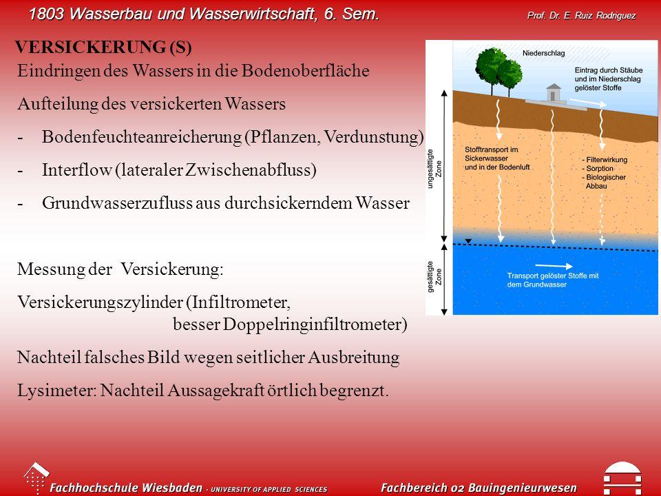 1803 Wasserbau und Wasserwirtschaft, 6. Sem. Prof. Dr. E. Ruiz Rodriguez VERSICKERUNG (S) Eindringen des Wassers in die Bodenoberfläche Aufteilung des