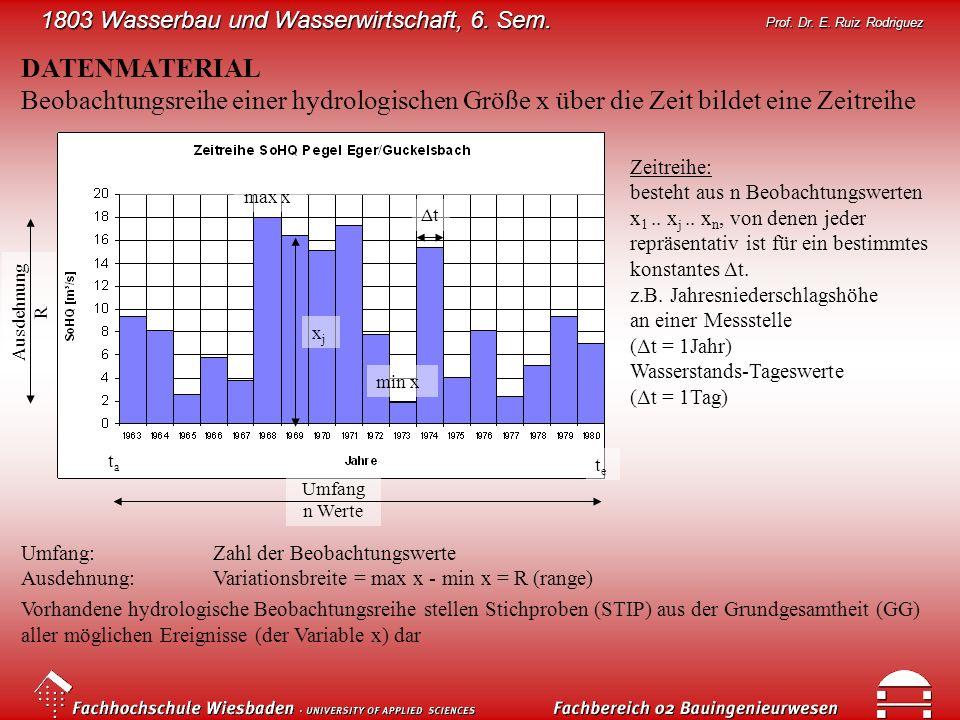 1803 Wasserbau und Wasserwirtschaft, 6. Sem. Prof. Dr. E. Ruiz Rodriguez DATENMATERIAL Beobachtungsreihe einer hydrologischen Größe x über die Zeit bi
