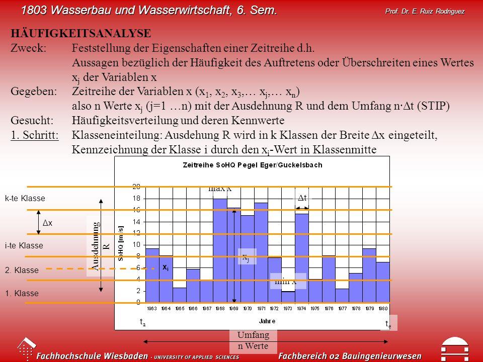 1803 Wasserbau und Wasserwirtschaft, 6. Sem. Prof. Dr. E. Ruiz Rodriguez HÄUFIGKEITSANALYSE Zweck:Feststellung der Eigenschaften einer Zeitreihe d.h.