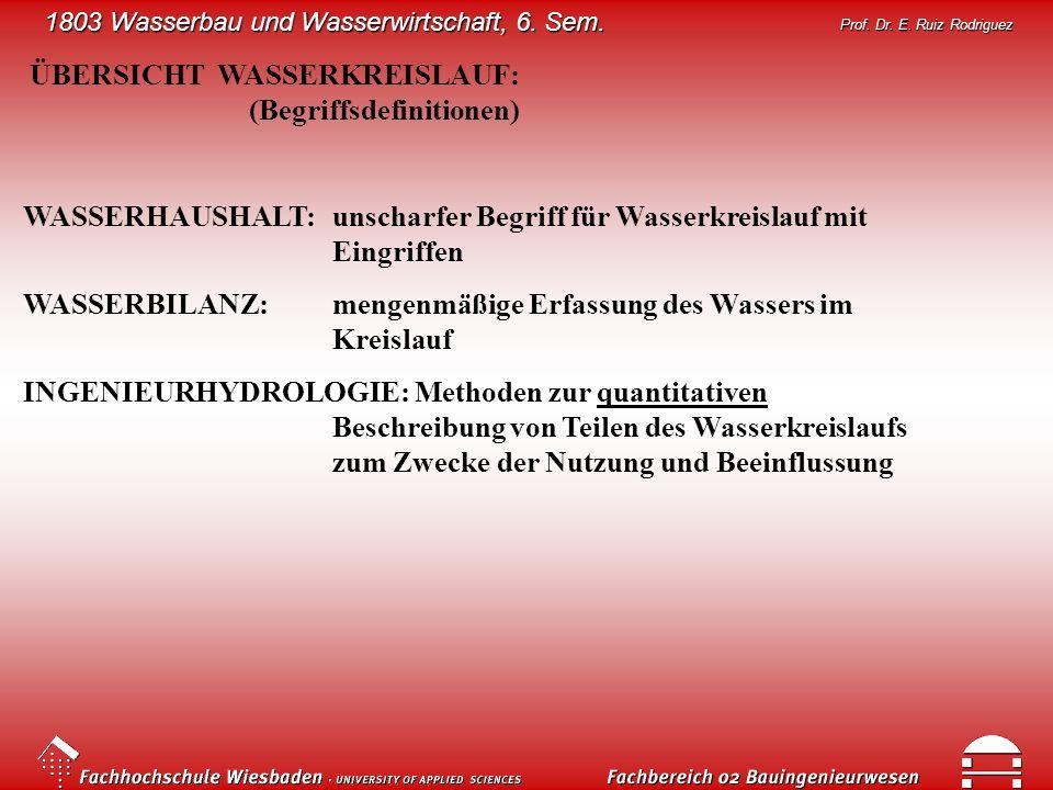 1803 Wasserbau und Wasserwirtschaft, 6. Sem. Prof. Dr. E. Ruiz Rodriguez ÜBERSICHT WASSERKREISLAUF: (Begriffsdefinitionen) WASSERHAUSHALT:unscharfer B