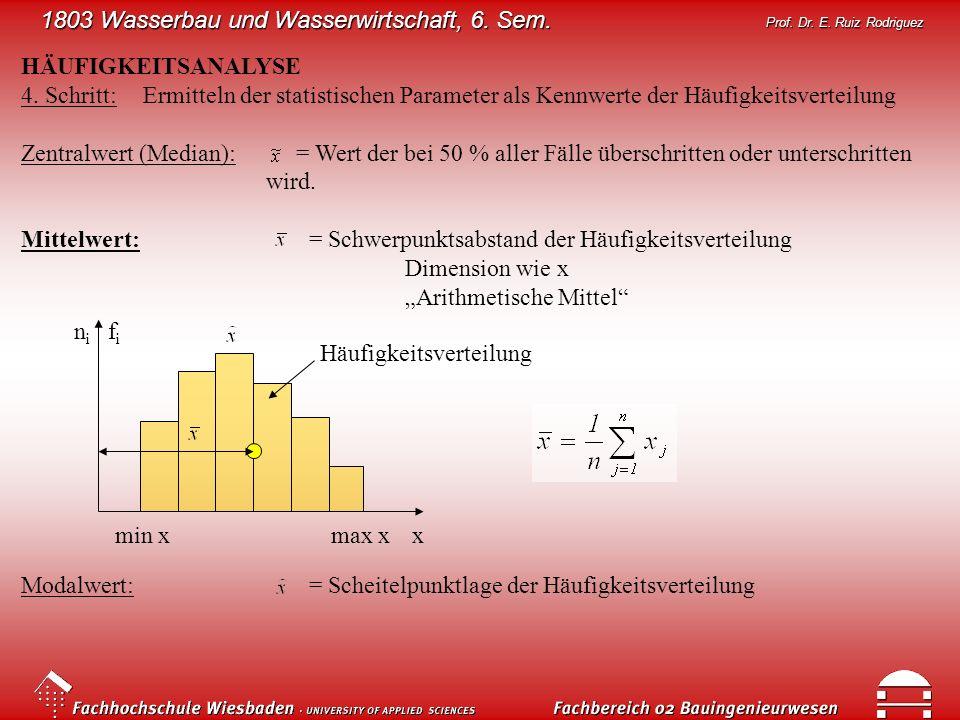 1803 Wasserbau und Wasserwirtschaft, 6. Sem. Prof. Dr. E. Ruiz Rodriguez HÄUFIGKEITSANALYSE 4. Schritt:Ermitteln der statistischen Parameter als Kennw