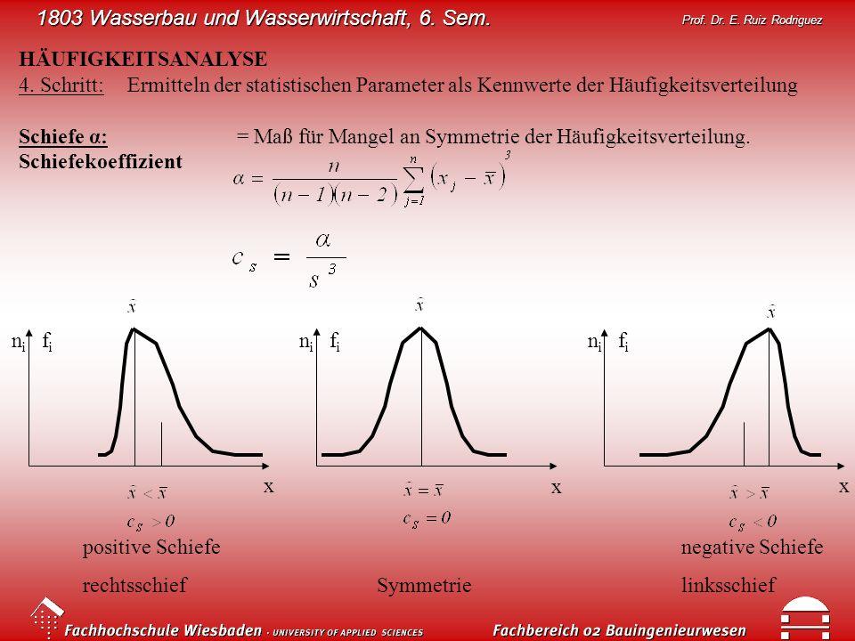 1803 Wasserbau und Wasserwirtschaft, 6. Sem. Prof. Dr. E. Ruiz Rodriguez x n i f i x x HÄUFIGKEITSANALYSE 4. Schritt:Ermitteln der statistischen Param