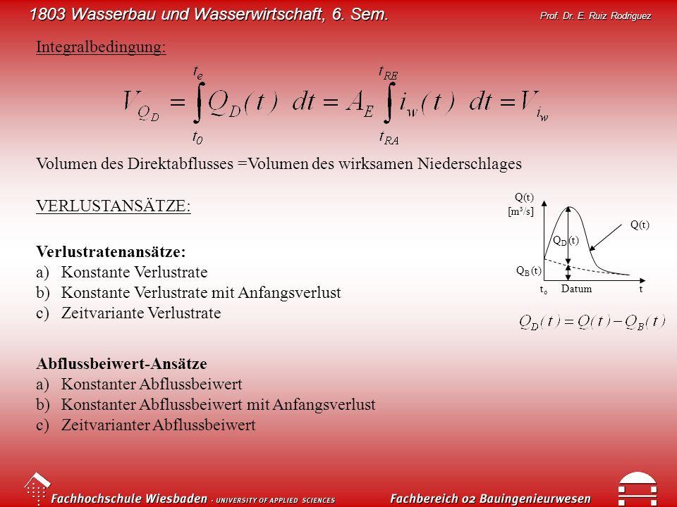 1803 Wasserbau und Wasserwirtschaft, 6. Sem. Prof. Dr. E. Ruiz Rodriguez Integralbedingung: Volumen des Direktabflusses =Volumen des wirksamen Nieders