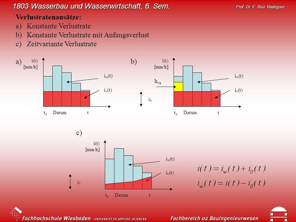 1803 Wasserbau und Wasserwirtschaft, 6. Sem. Prof. Dr. E. Ruiz Rodriguez Verlustratenansätze: a)Konstante Verlustrate b)Konstante Verlustrate mit Anfa