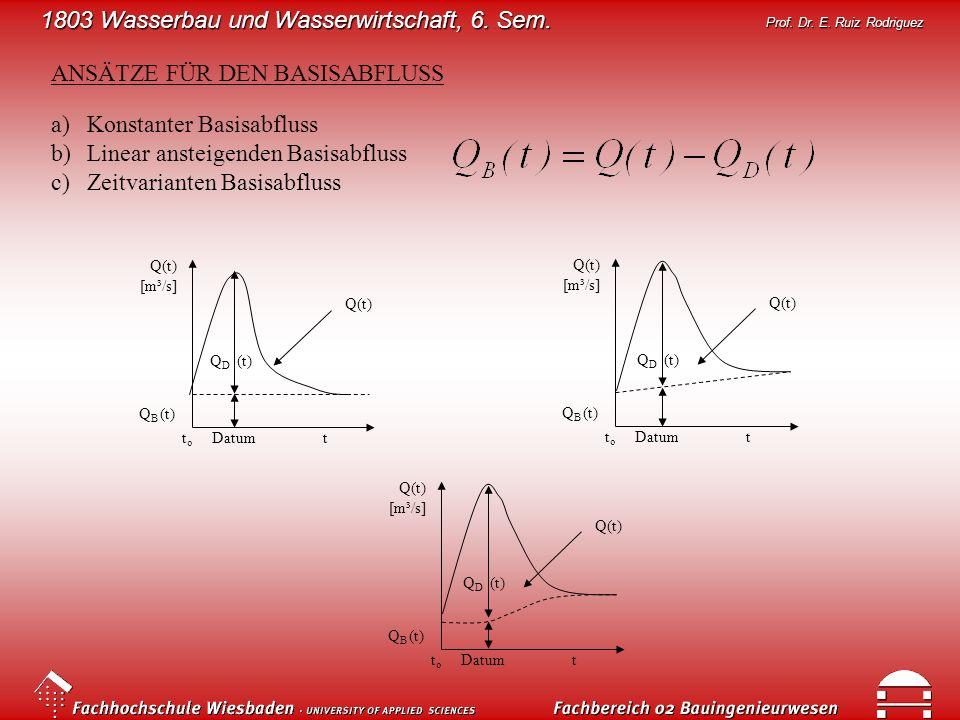 1803 Wasserbau und Wasserwirtschaft, 6. Sem. Prof. Dr. E. Ruiz Rodriguez a)Konstanter Basisabfluss b)Linear ansteigenden Basisabfluss c)Zeitvarianten