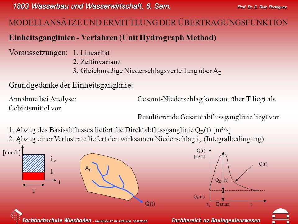 1803 Wasserbau und Wasserwirtschaft, 6. Sem. Prof. Dr. E. Ruiz Rodriguez MODELLANSÄTZE UND ERMITTLUNG DER ÜBERTRAGUNGSFUNKTION Einheitsganglinien - Ve