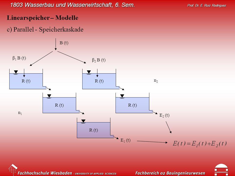 1803 Wasserbau und Wasserwirtschaft, 6. Sem. Prof. Dr. E. Ruiz Rodriguez Linearspeicher – Modelle c) Parallel - Speicherkaskade R (t) B (t) R (t) E 1