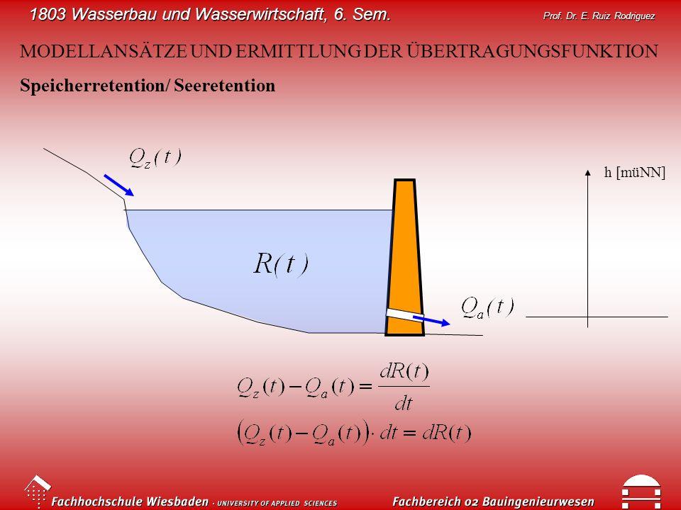 1803 Wasserbau und Wasserwirtschaft, 6. Sem. Prof. Dr. E. Ruiz Rodriguez MODELLANSÄTZE UND ERMITTLUNG DER ÜBERTRAGUNGSFUNKTION Speicherretention/ Seer