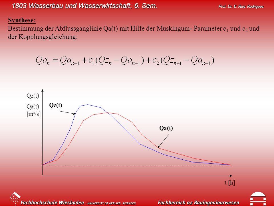 1803 Wasserbau und Wasserwirtschaft, 6. Sem. Prof. Dr. E. Ruiz Rodriguez Synthese: Bestimmung der Abflussganglinie Qa(t) mit Hilfe der Muskingum- Para
