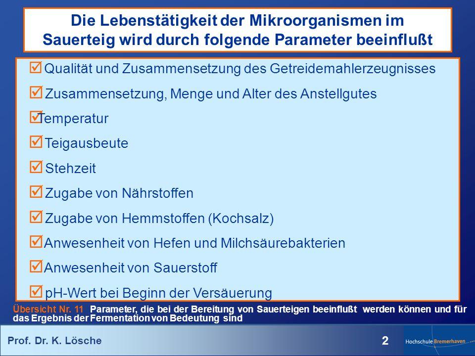 Prof. Dr. K. Lösche 2 Die Lebenstätigkeit der Mikroorganismen im Sauerteig wird durch folgende Parameter beeinflußt Qualität und Zusammensetzung des G