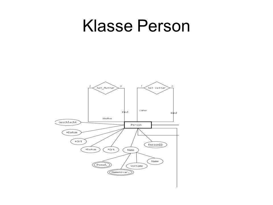 Studierende Personen public class Studiert { private HashMap > personMap = new HashMap >(); public void setPersonenMap(Person p, ArrayList iL){ personMap.put(p,iL); } //überladene set-methode für Personen(Key) Institutionen(Value) public void setPersonenMap( Person p, Institution iL){ ArrayList i = personMap.get(p); i.add(iL); personMap.clear(); personMap.put(p,i); }