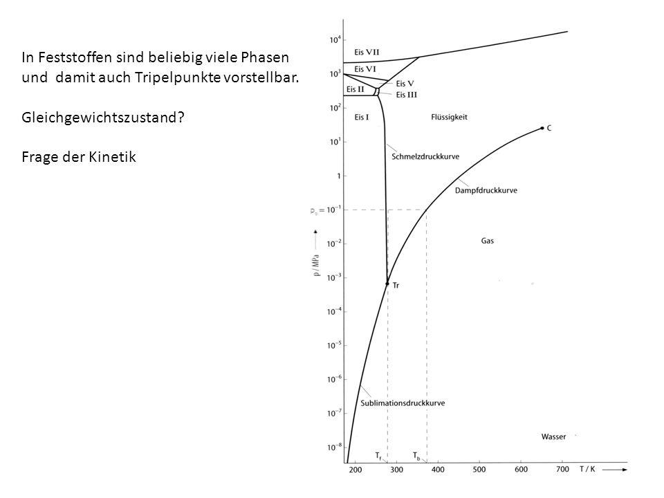 In Feststoffen sind beliebig viele Phasen und damit auch Tripelpunkte vorstellbar. Gleichgewichtszustand? Frage der Kinetik