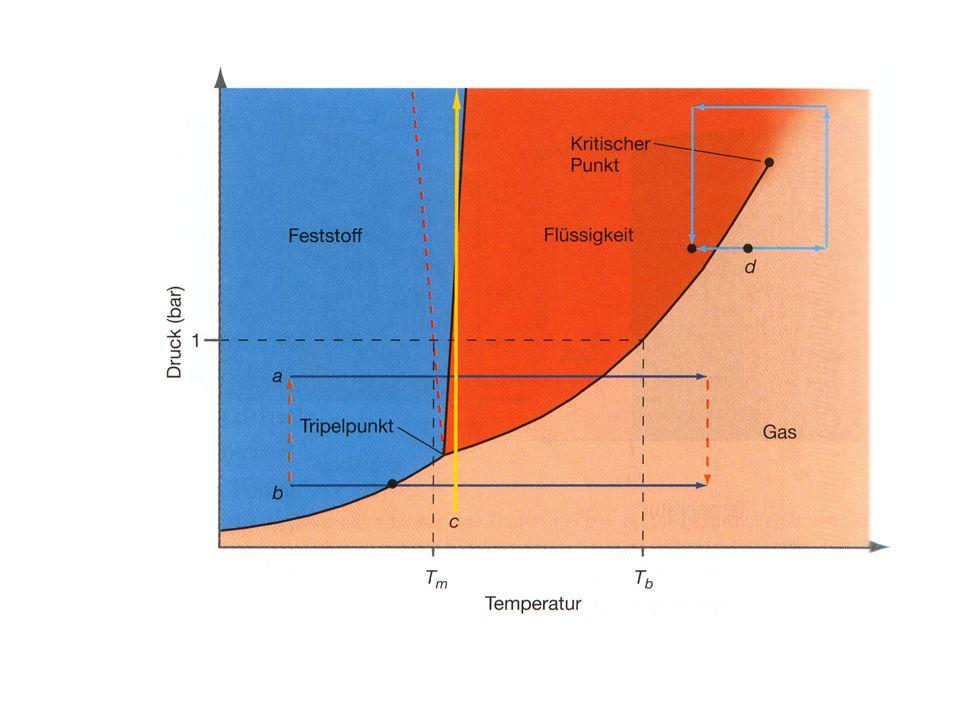 Warum verläuft die Schmelzlinie im p,T-Diagramm in guter Näherung linear Integration, wenn man voraussetzt, dass die rechte Seite näherungsweise nicht von der Temperatur abhängt.