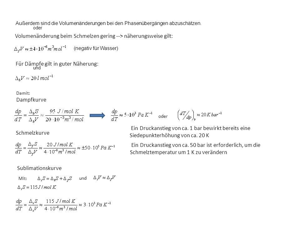 T (K) P (Pa) flüssig gasförmig fest 250 300 5*10 5 10*10 5 1*10 5 0,05bar/K 50bar/K 3bar/K p,T-Phasendiagramm