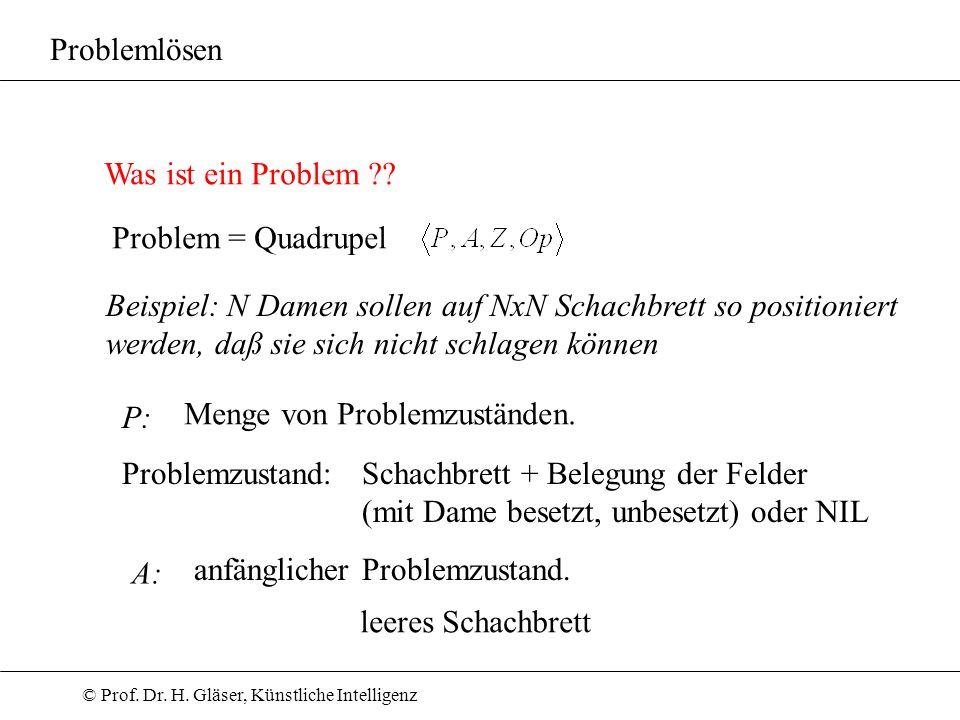 © Prof. Dr. H. Gläser, Künstliche Intelligenz Problemlösen Was ist ein Problem ?? Problem = Quadrupel Beispiel: N Damen sollen auf NxN Schachbrett so