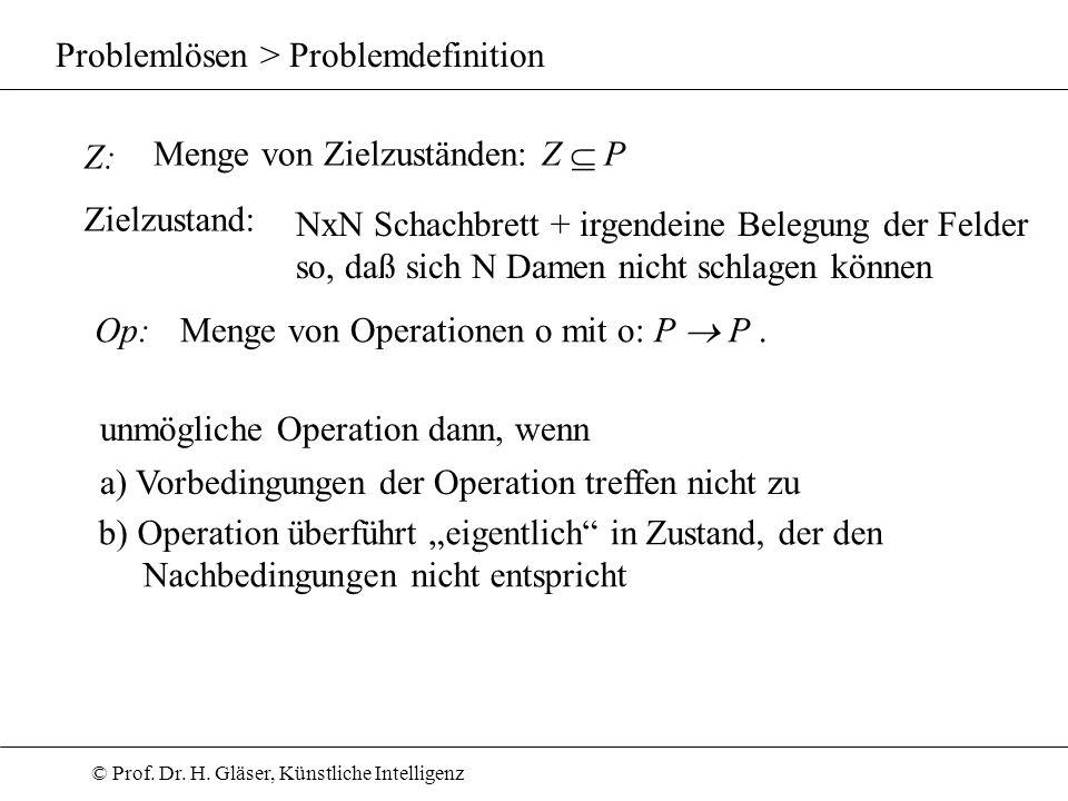 © Prof. Dr. H. Gläser, Künstliche Intelligenz Problemlösen > Problemdefinition Z: Menge von Zielzuständen: Z P Zielzustand: NxN Schachbrett + irgendei