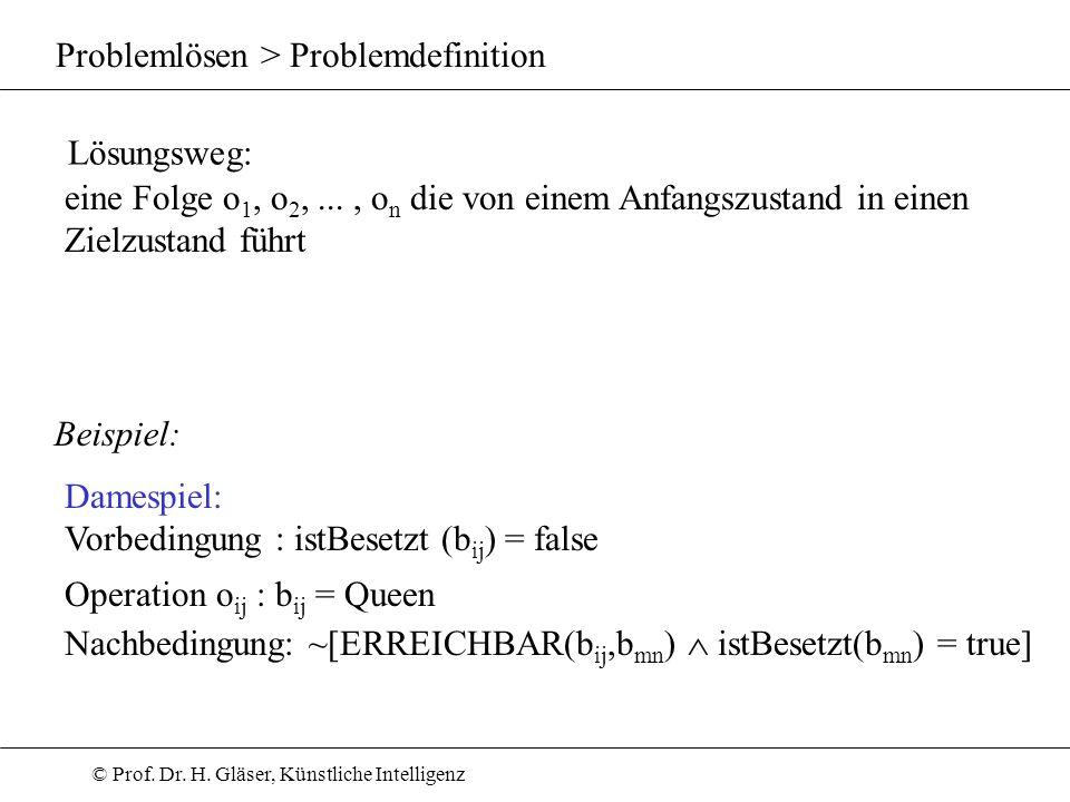 © Prof. Dr. H. Gläser, Künstliche Intelligenz Problemlösen > Problemdefinition Beispiel: Damespiel: Vorbedingung : istBesetzt (b ij ) = false Lösungsw