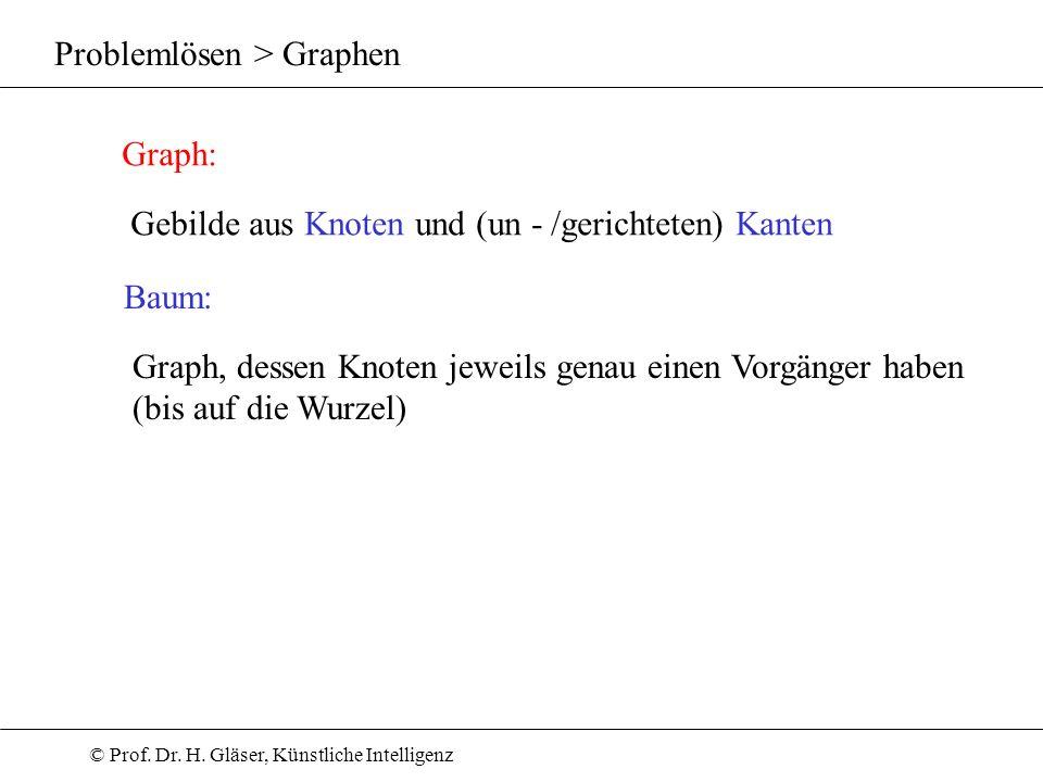 © Prof. Dr. H. Gläser, Künstliche Intelligenz Problemlösen > Graphen Graph: Gebilde aus Knoten und (un - /gerichteten) Kanten Baum: Graph, dessen Knot
