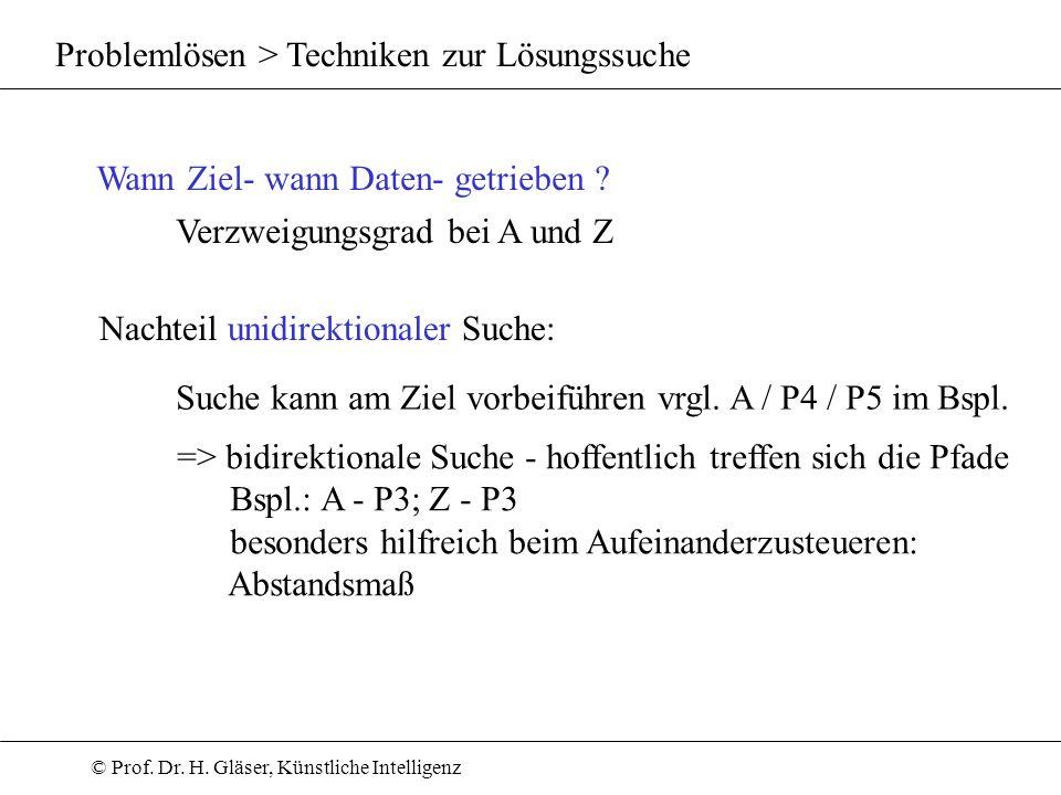 © Prof. Dr. H. Gläser, Künstliche Intelligenz Problemlösen > Techniken zur Lösungssuche Wann Ziel- wann Daten- getrieben ? Verzweigungsgrad bei A und