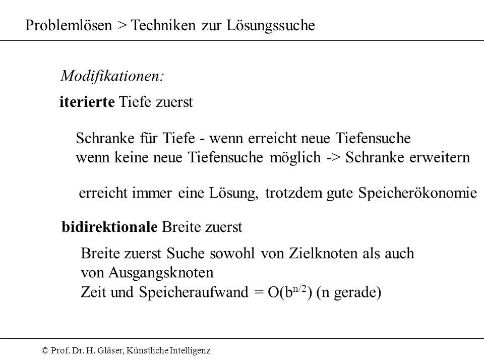 © Prof. Dr. H. Gläser, Künstliche Intelligenz Problemlösen > Techniken zur Lösungssuche Modifikationen: iterierte Tiefe zuerst Schranke für Tiefe - we
