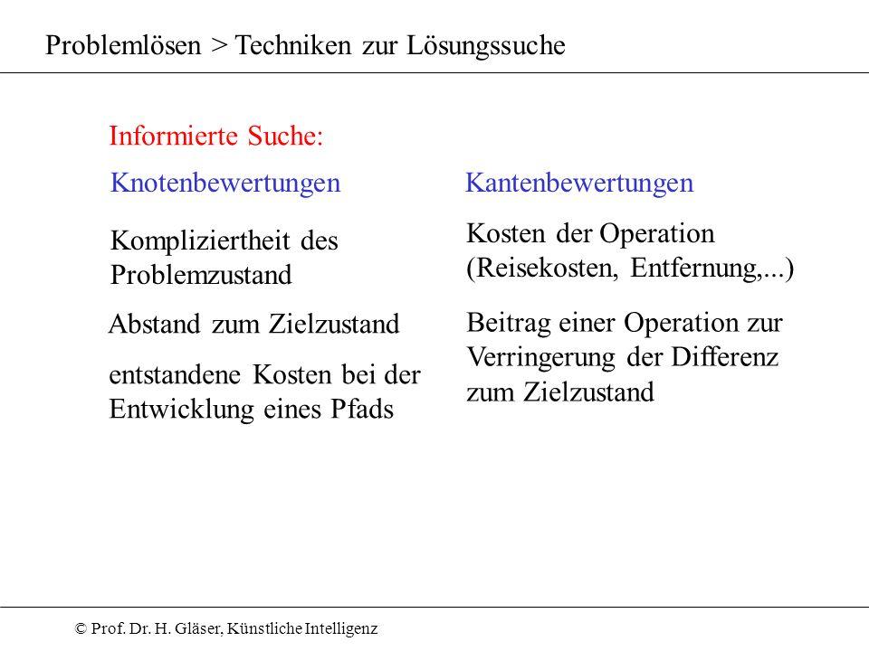 © Prof. Dr. H. Gläser, Künstliche Intelligenz Problemlösen > Techniken zur Lösungssuche Informierte Suche: KnotenbewertungenKantenbewertungen Komplizi