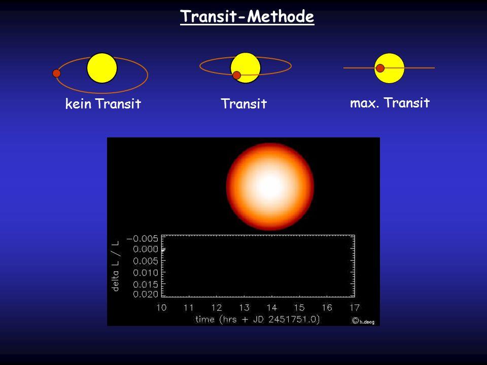 Transit-Methode kein TransitTransit max. Transit
