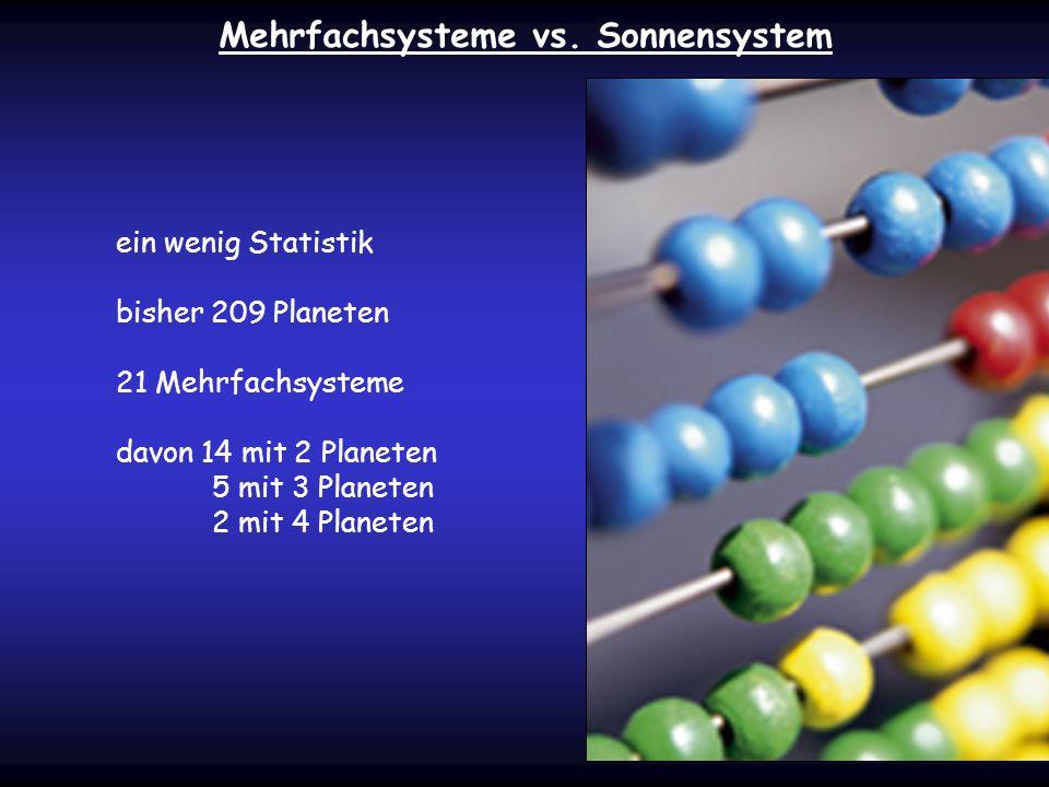 ein wenig Statistik bisher 209 Planeten 21 Mehrfachsysteme davon 14 mit 2 Planeten 5 mit 3 Planeten 2 mit 4 Planeten Mehrfachsysteme vs. Sonnensystem