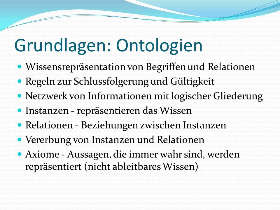 Grundlagen: Ontologien Wissensrepräsentation von Begriffen und Relationen Regeln zur Schlussfolgerung und Gültigkeit Netzwerk von Informationen mit lo