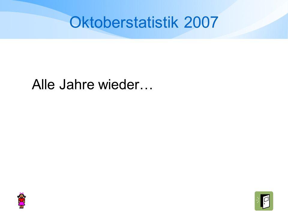 Hilfen www.pfahler.info www.schule.bayern.de/winsv Schlüsselverzeichnis http://www.stmuk.bayern.de/imperia/md/content/pdf/ els/asd/2007/schl_sselverzeichnis_vs_2007.pdf http://www.stmuk.bayern.de/imperia/md/content/pdf/ els/asd/2007/schl_sselverzeichnis_vs_2007.pdf ca.