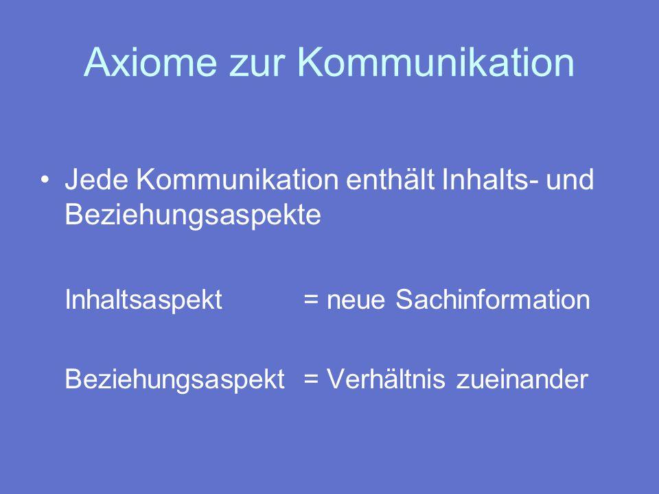 Axiome zur Kommunikation Kommunikation wird durch digitale und analoge Modalitäten bestimmt.