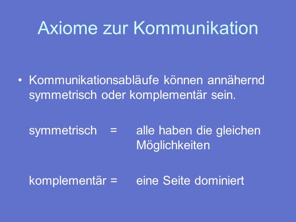 Kommunikationsmaximen [nach H. Paul Grice]