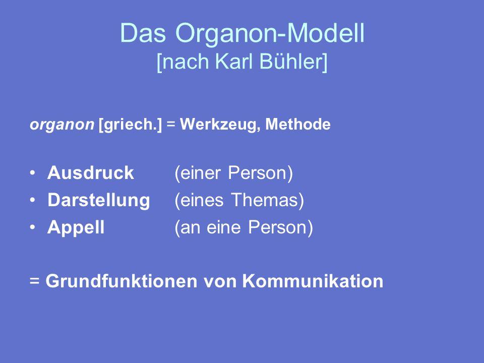 Das Organon-Modell [nach Karl Bühler] organon [griech.] = Werkzeug, Methode Ausdruck (einer Person) Darstellung (eines Themas) Appell (an eine Person)