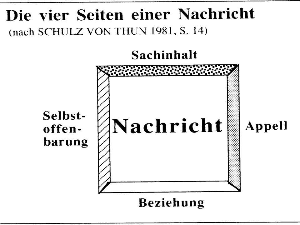 Der vierohrige Empfänger [nach Friedemann Schulz von Thun] Sachinhalt: Wie ist der Sachverhalt zu verstehen.