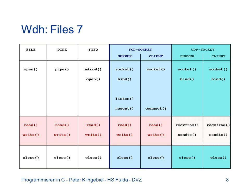Programmieren in C - Peter Klingebiel - HS Fulda - DVZ29 Sortieren 2 1. Durchlauf bei Bubblesort